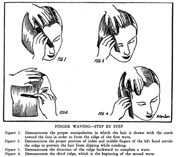 Step by Step Finger Waves